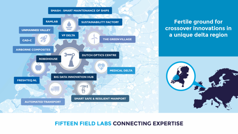 Fieldlabs, toonbeeld van samen tot innovaties komen